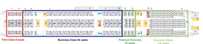 ANA 777 Seat Map