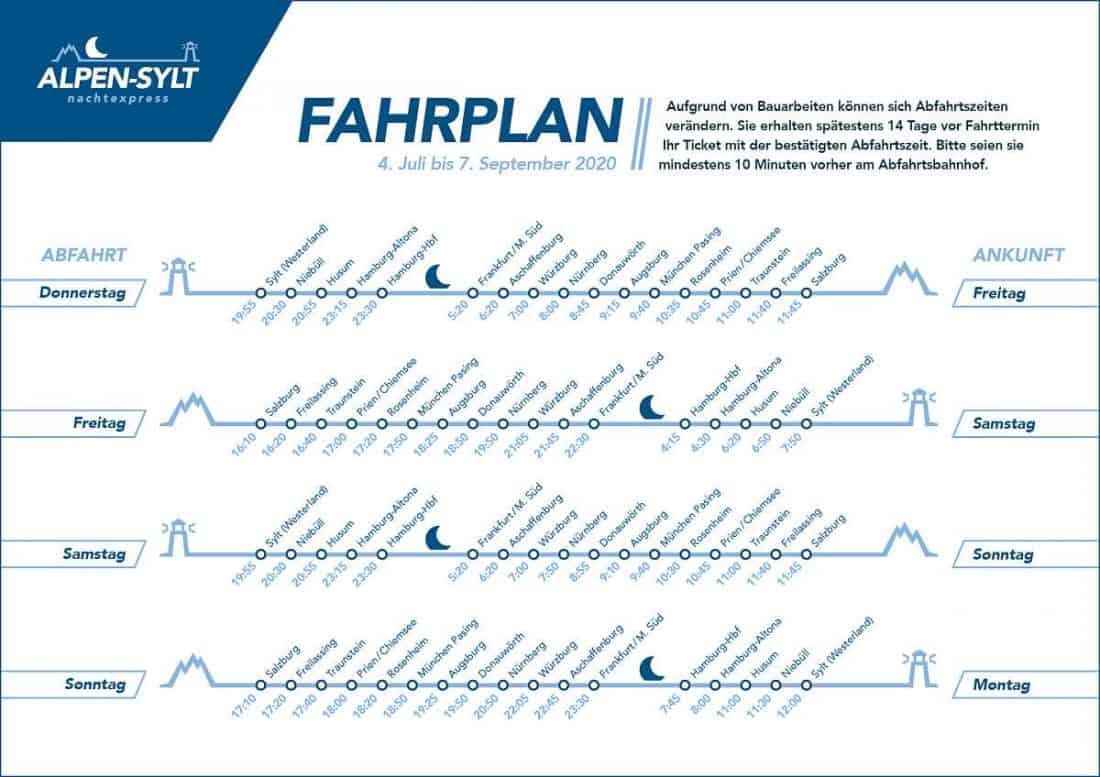 Alpen Sylt Nachtexpress Fahrplan