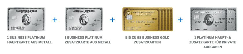 Amex Business Platinum Zusatzkarten Uebersicht