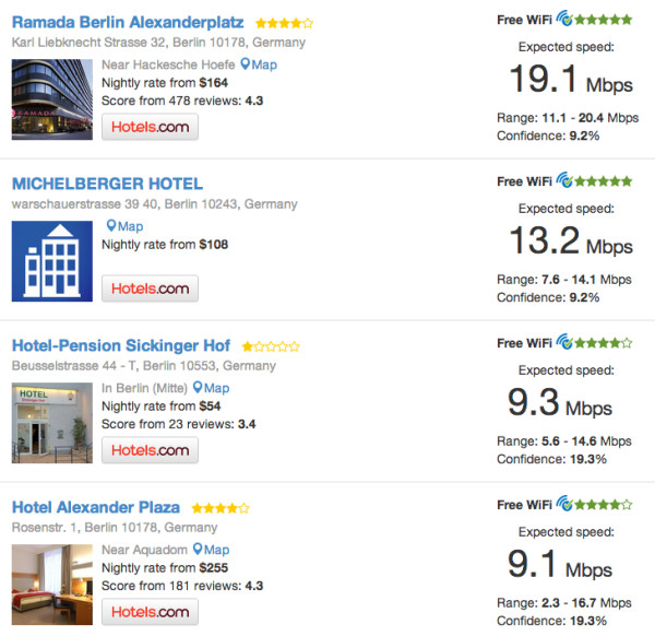 HotelWiFiTest Bewertung