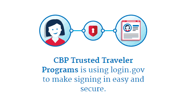 CBP Trusted Traveler