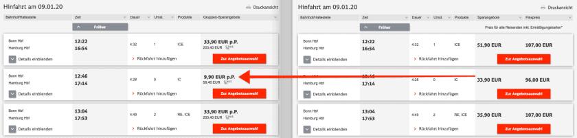 Deutsche Bahn Gruppensparpreis