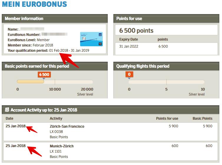 EuroBonus Nachkreditierung ausserhalb Qualifikationszeitraum