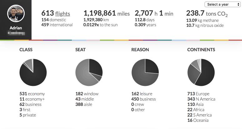 Flight Diary Statistik