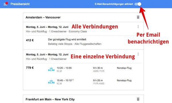 Google Flights Preisübersicht