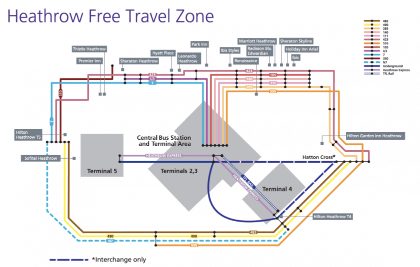 Heathrow Free Travel Zone 1