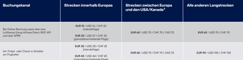 Lufthansa Gepaeckgebuehren