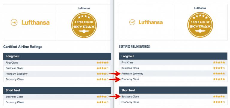 Lufthansa Skytrax Veränderungen