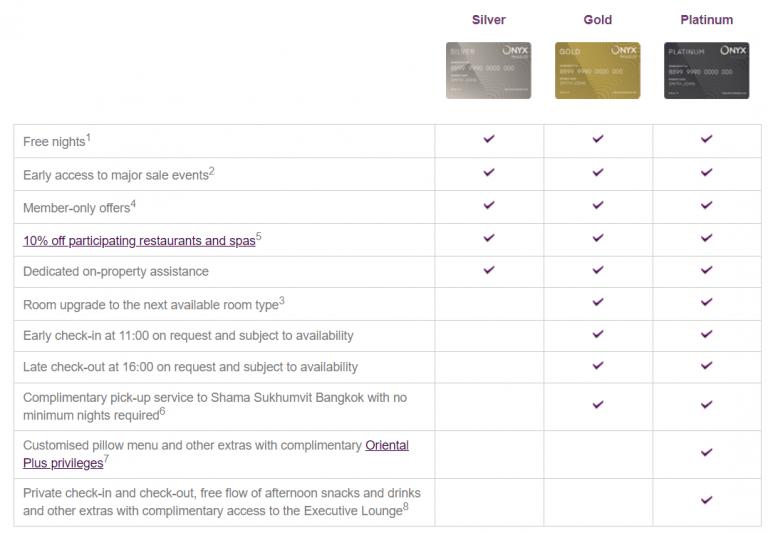 Onyx rewards statusvorteile