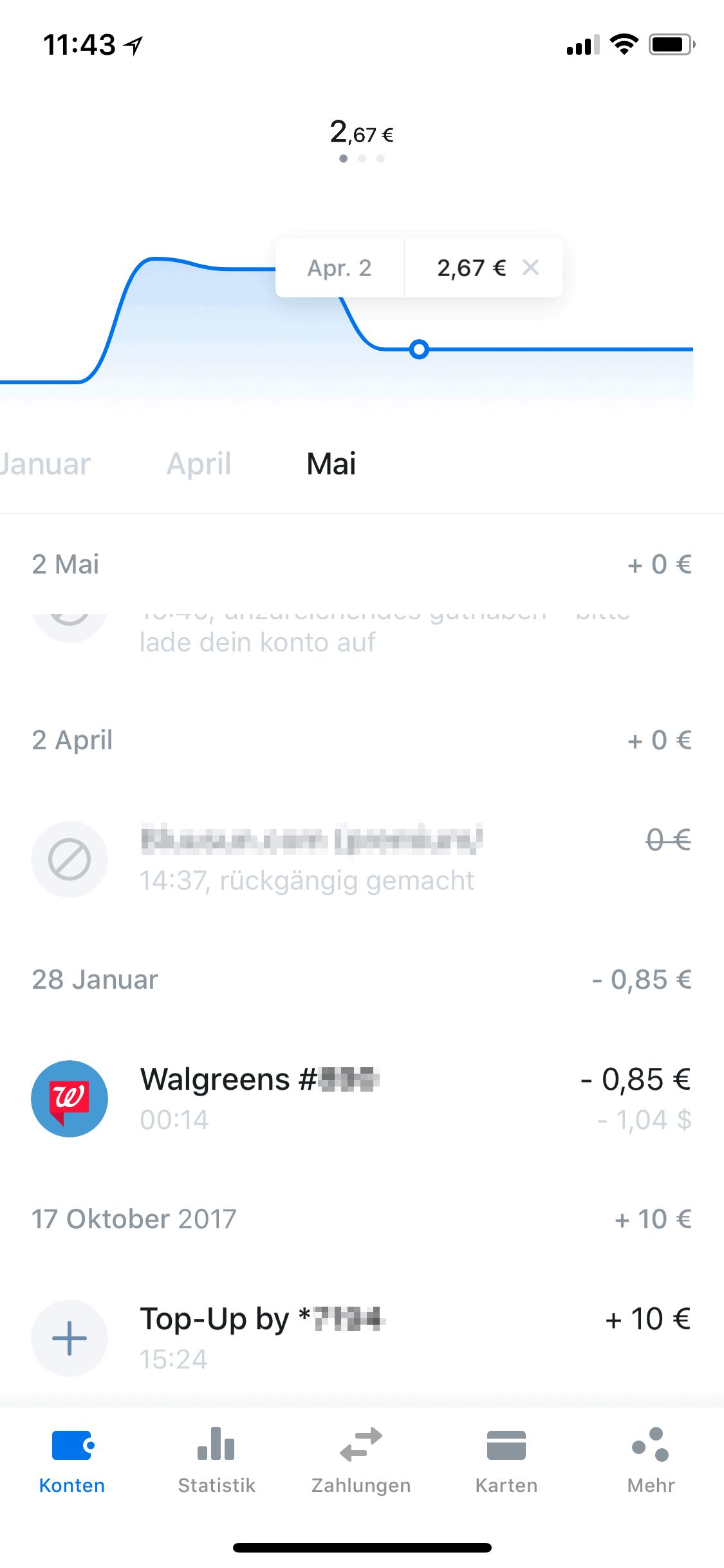 Revolut App Umsätze