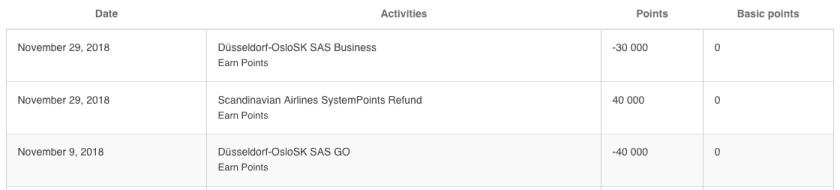 SAS EuroBonus Points Refund