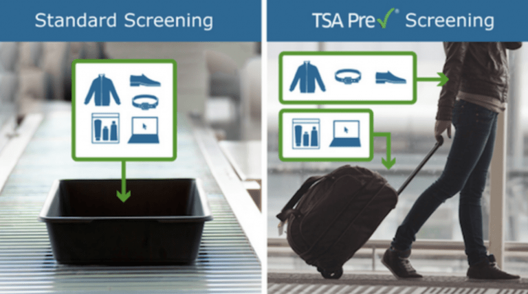 TSA Precheck Screening