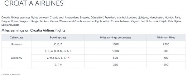 Turkish Airlines Miles&Smiles Croatia Airlines