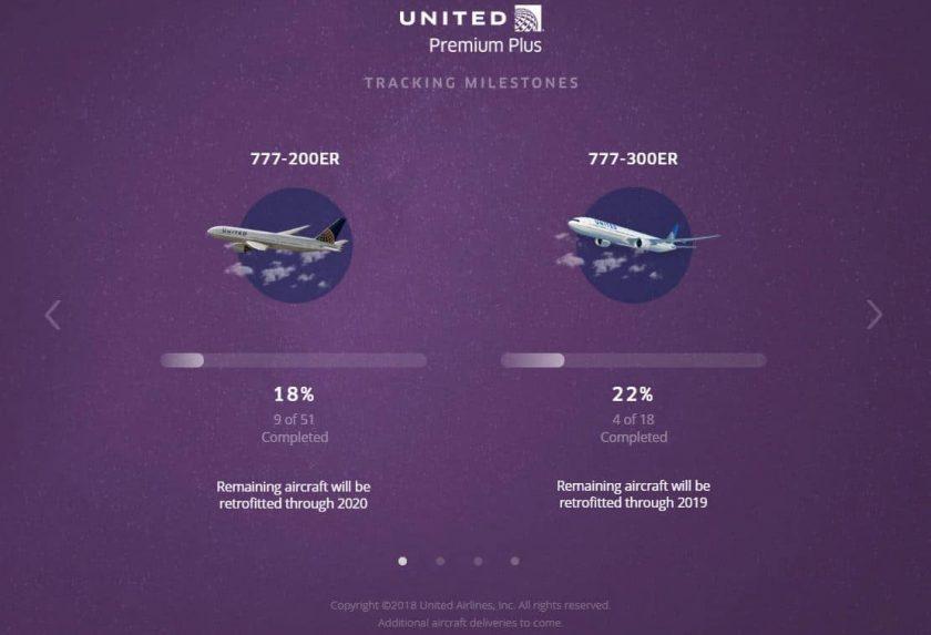 UA Premium Plus Milestones