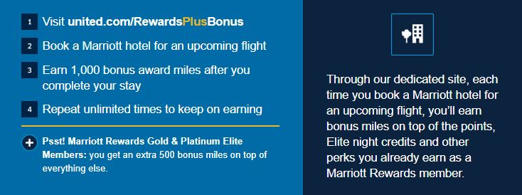 United Marriott Bonus