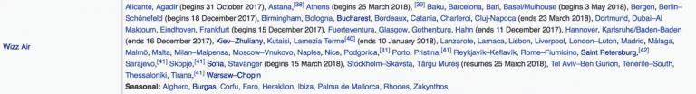 Wikipedia A&D BUD W6